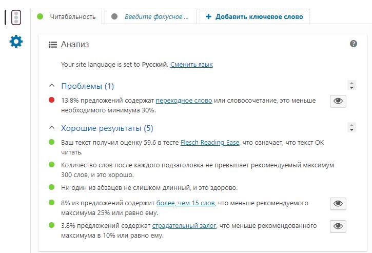 Анализ тексты Yoast SEO