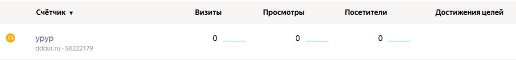 Яндекс Метрика - добавлен код