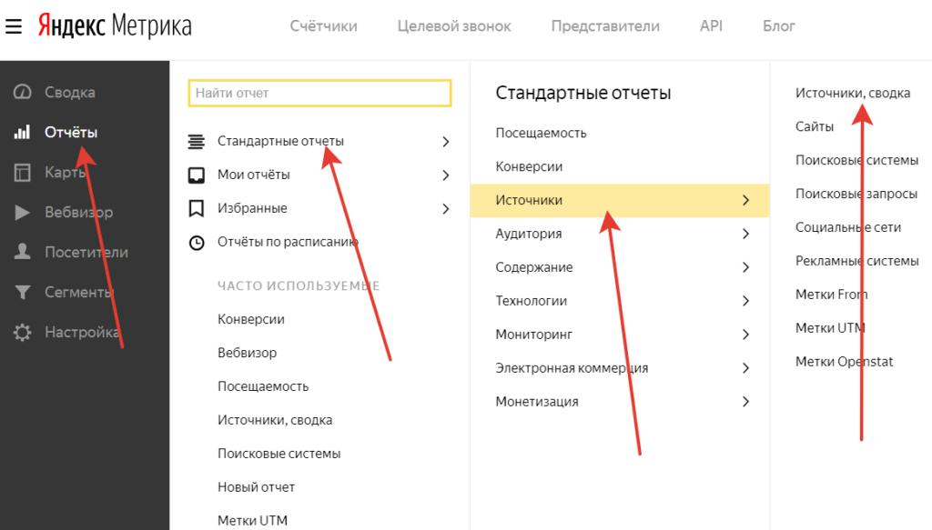 Отказы в Яндекс Метрике