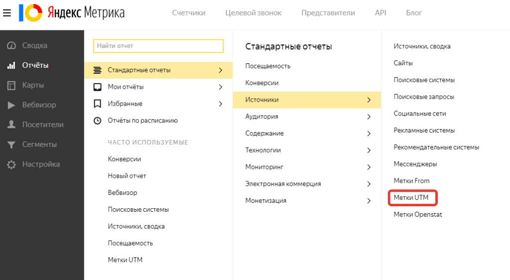 Яндекс Директ UTM метка аналитика